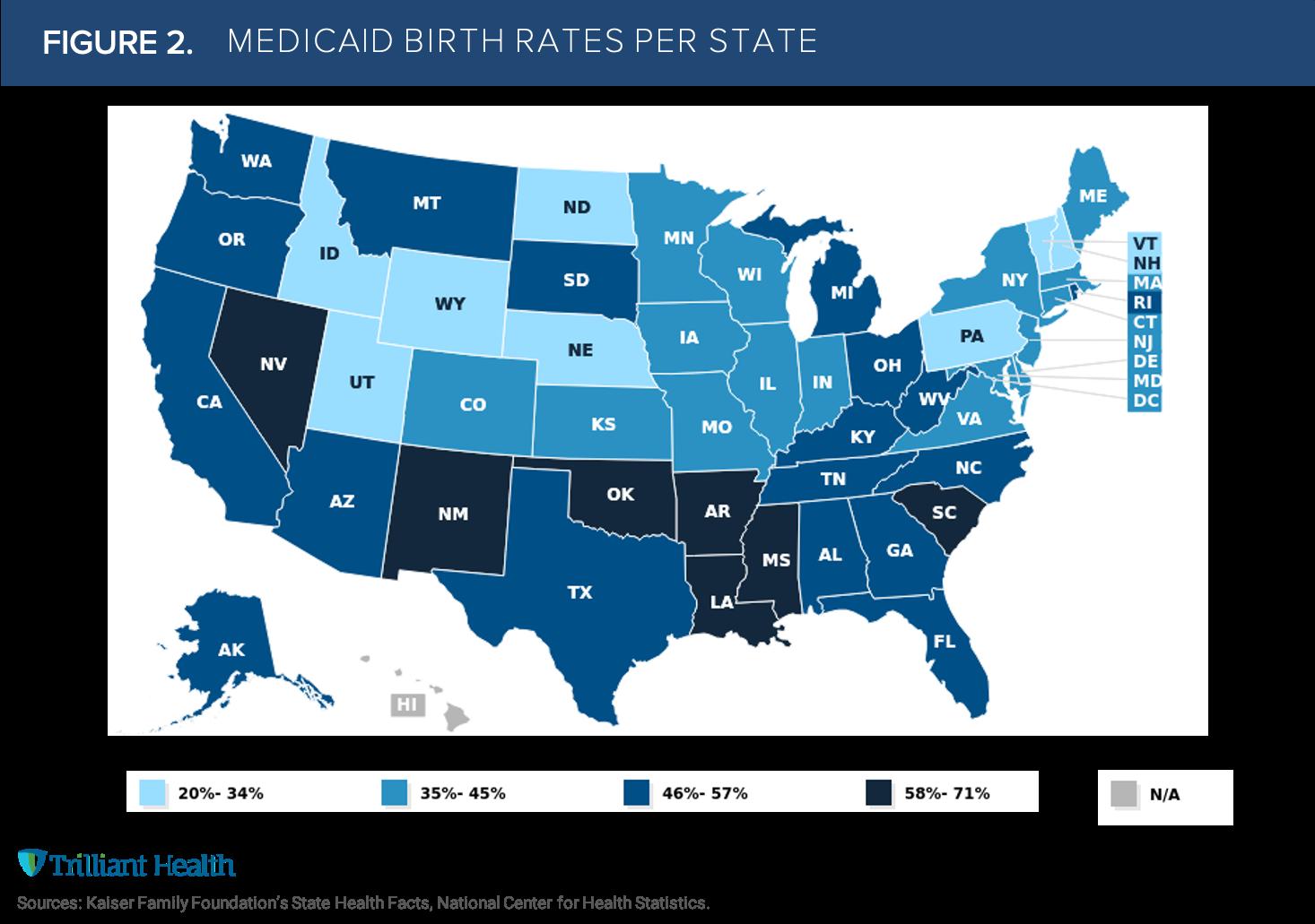Figure2.Medicaid Birth Rates