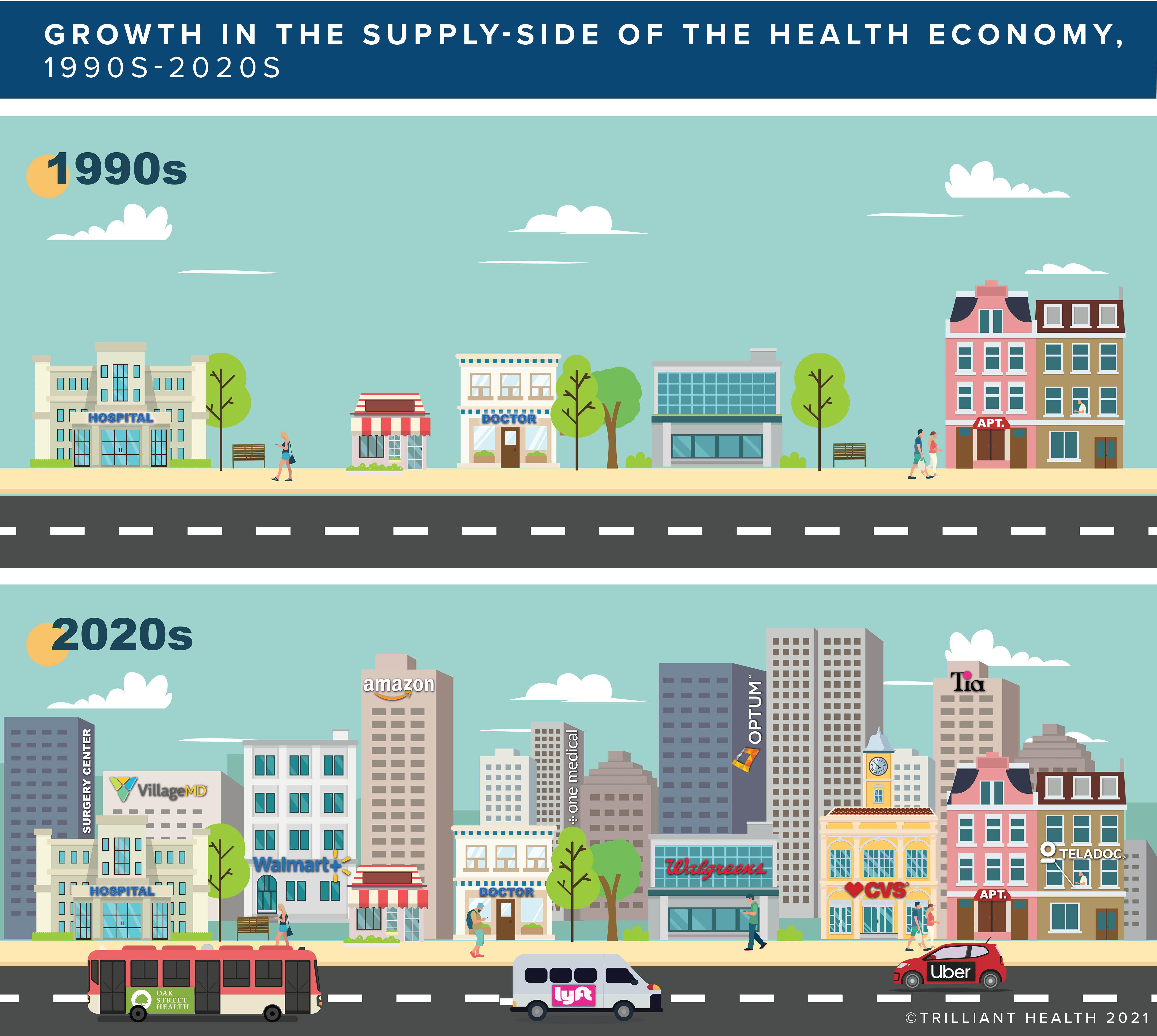 Health Economy-1